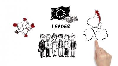 Was ist LEADER?
